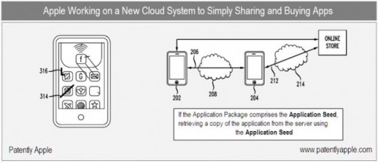 brevetto applicazioni cloud