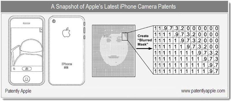 brevetto fotocamera iphone
