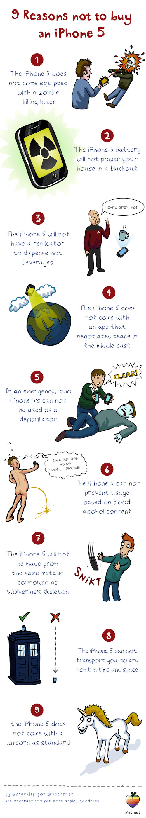 9 motivi per non comprare iPhone 5